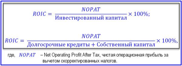 формула инвестиций ROIC