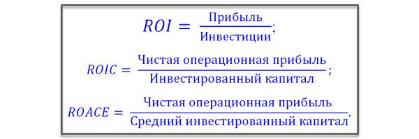 формулы рентабельности инвестиций