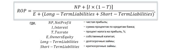 рентабельность инвестиционного капитала