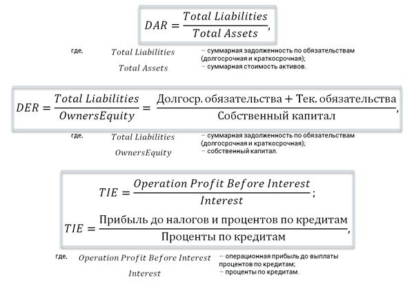 формулы для оценки эффективности проекта