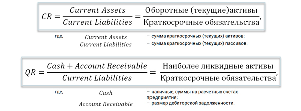 текущая и абсолютная ликвидность
