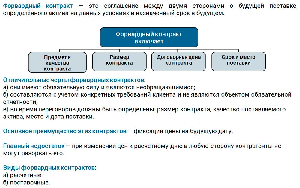 передача валютного риска путем форвардного контракта