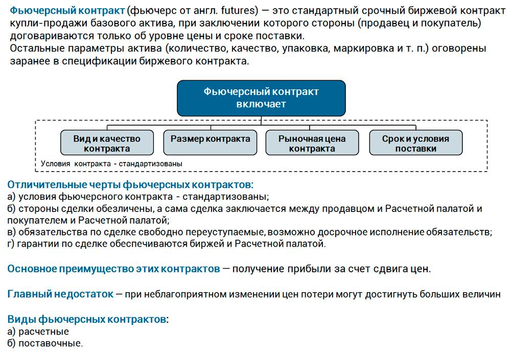 передача валютного риска путем фьючерского контракта