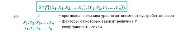 эконометрическая формула