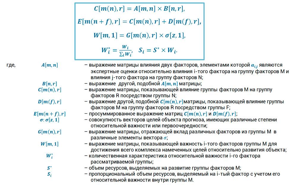 формулы матричного метода прогнозирования