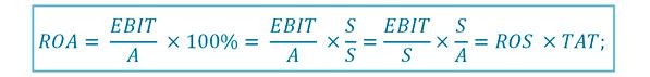 развитие формулы рентабельности активов